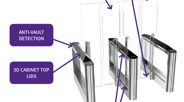 How you can increase the security of your Speed Gates